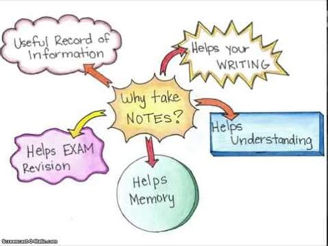 Benefits of writing essays for students